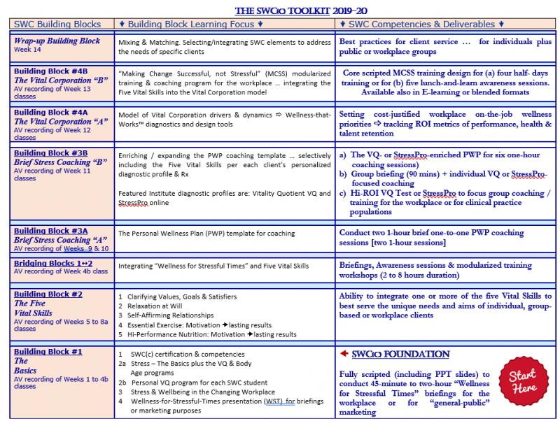 SWC Teach Toolkit July 10 19